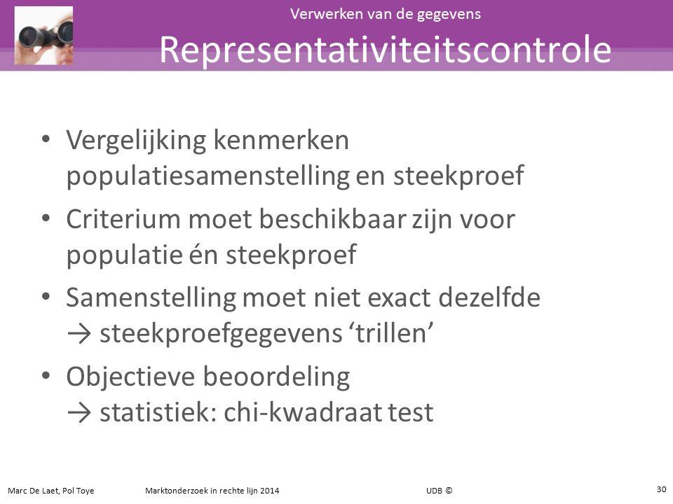Verwerken van de gegevens Representativiteitscontrole