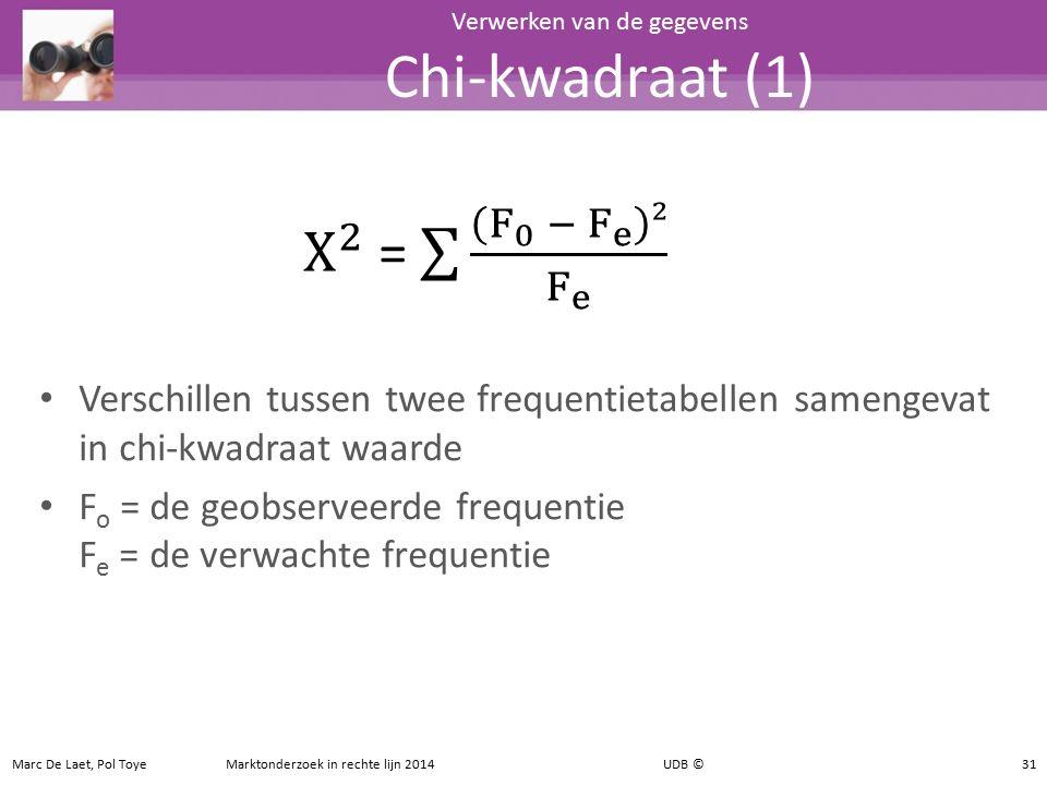 Verwerken van de gegevens Chi-kwadraat (1)