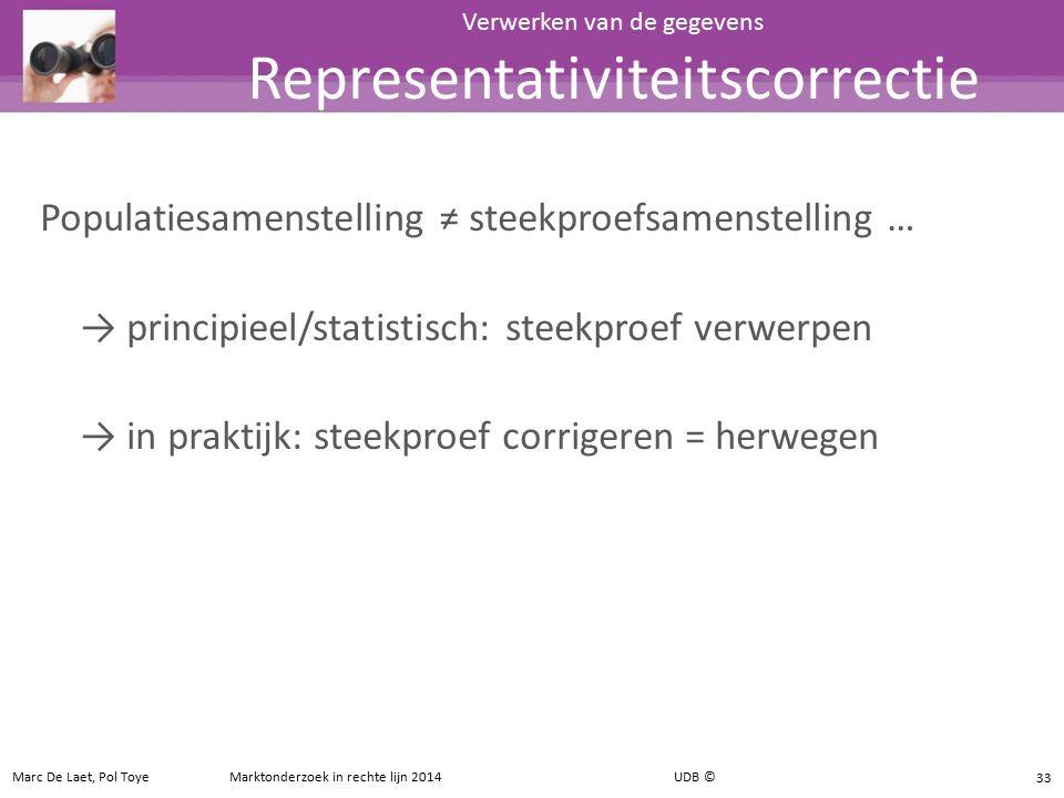 Verwerken van de gegevens Representativiteitscorrectie