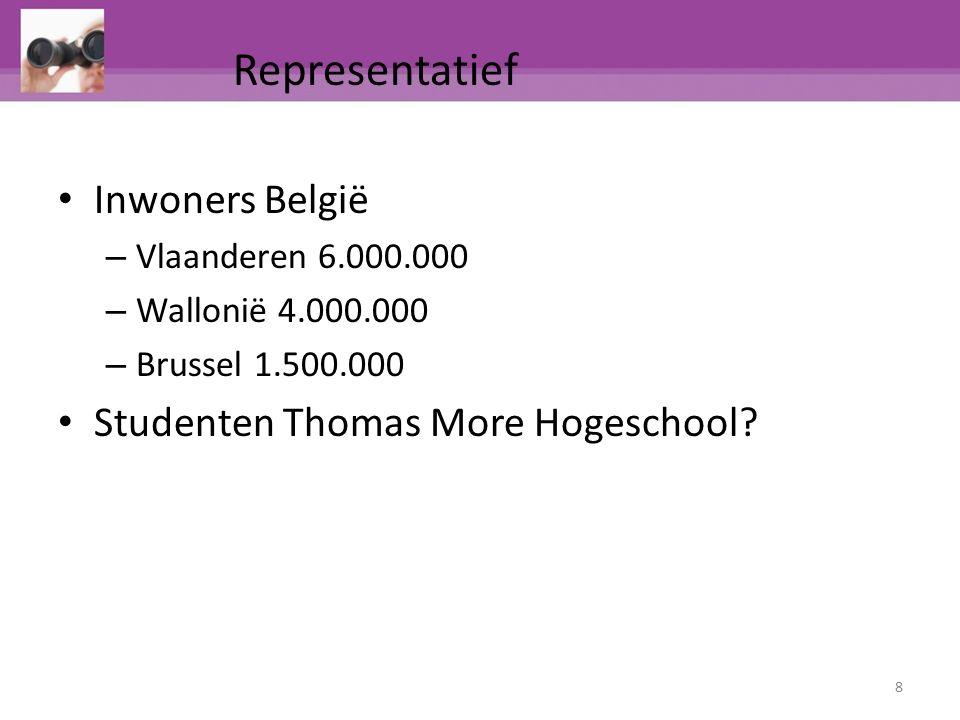 Representatief Inwoners België Studenten Thomas More Hogeschool