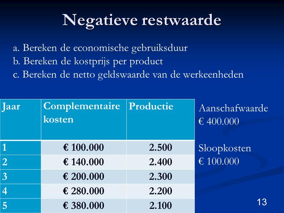 Negatieve restwaarde a. Bereken de economische gebruiksduur b. Bereken de kostprijs per product c. Bereken de netto geldswaarde van de werkeenheden.