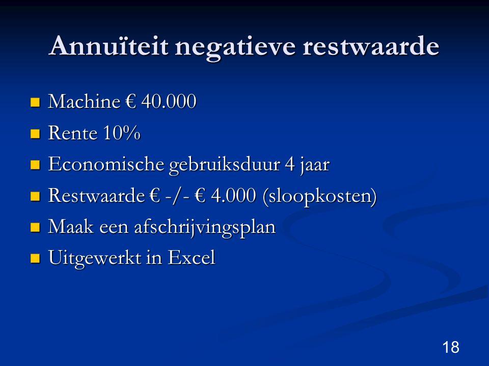 Annuïteit negatieve restwaarde