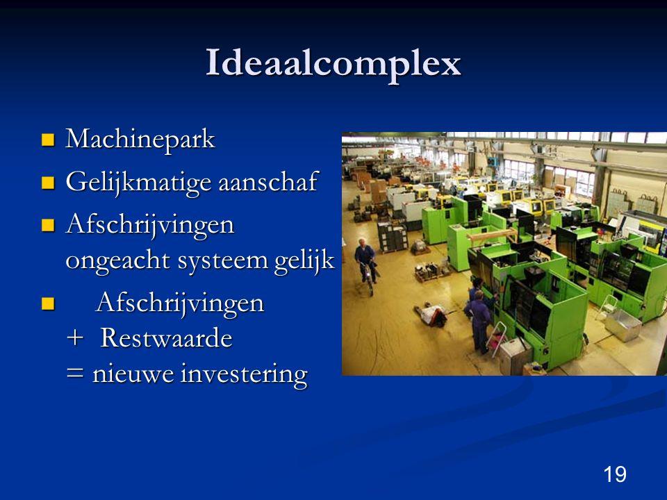 Ideaalcomplex Machinepark Gelijkmatige aanschaf
