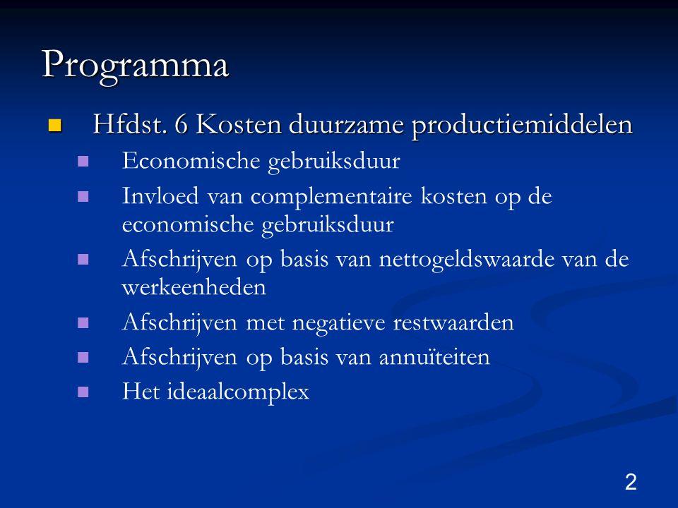Programma Hfdst. 6 Kosten duurzame productiemiddelen