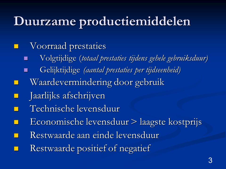 Duurzame productiemiddelen