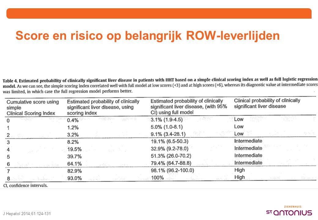 Score en risico op belangrijk ROW-leverlijden
