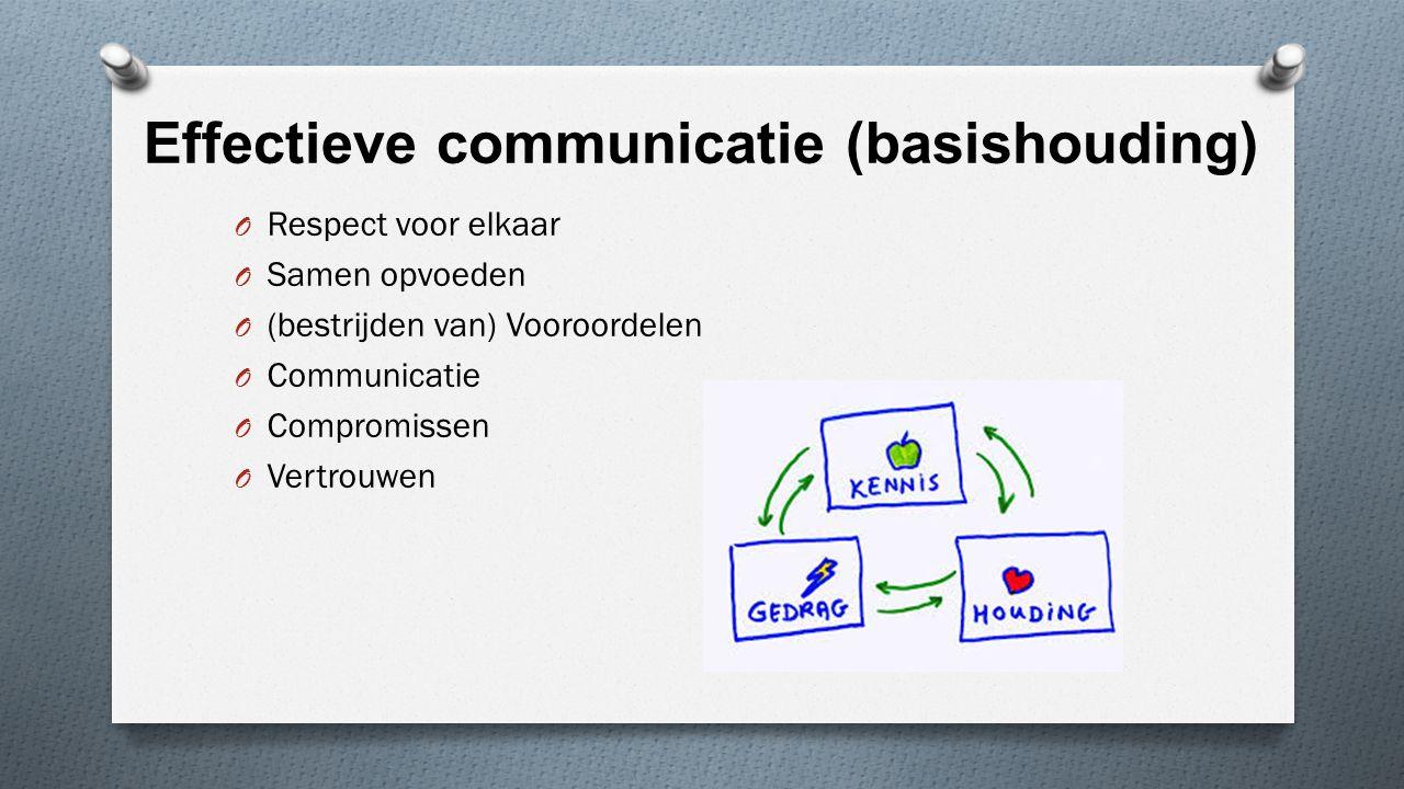 Effectieve communicatie (basishouding)