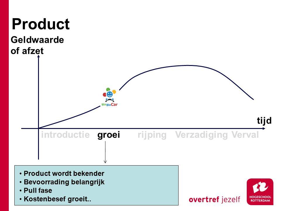 Product Geldwaarde of afzet tijd introductie groei rijping Verzadiging