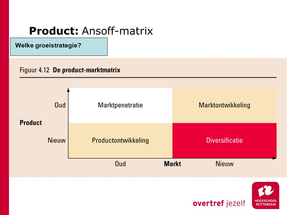 Product: Ansoff-matrix