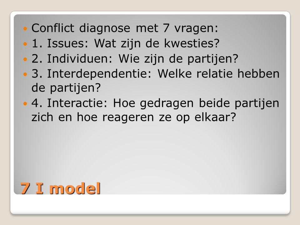 7 I model Conflict diagnose met 7 vragen:
