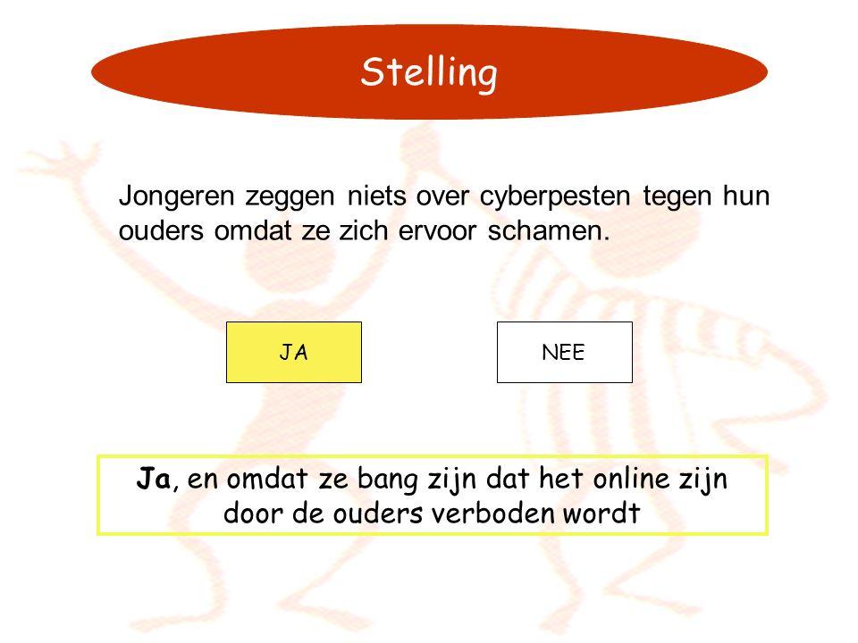Stelling Jongeren zeggen niets over cyberpesten tegen hun ouders omdat ze zich ervoor schamen. JA.