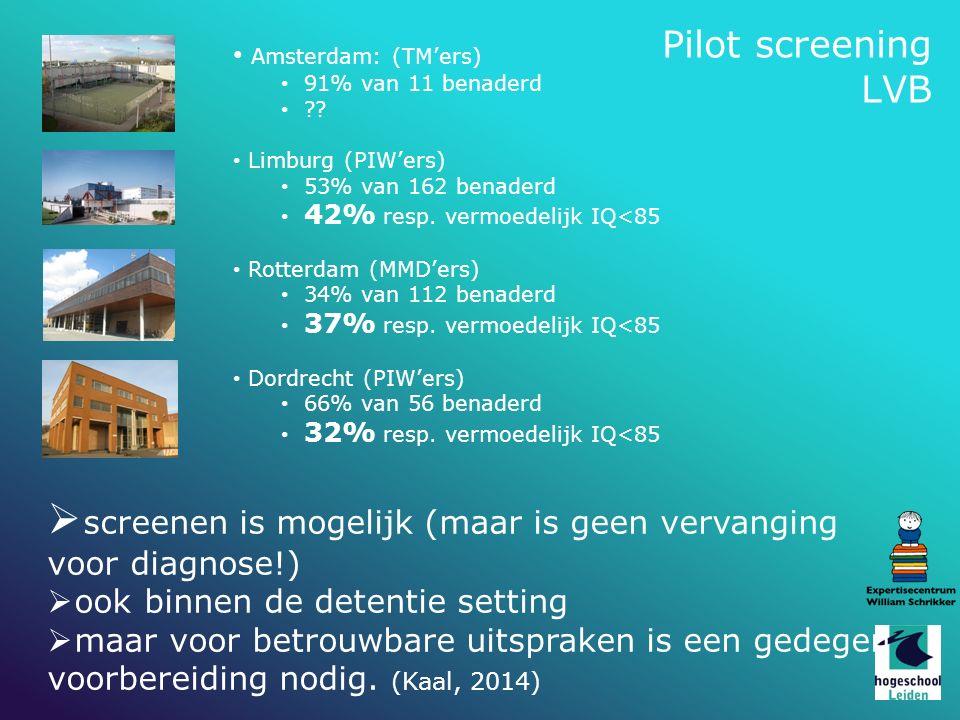 screenen is mogelijk (maar is geen vervanging voor diagnose!)