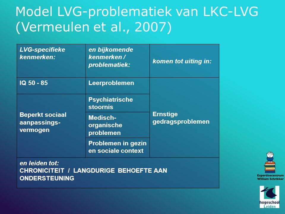 Model LVG-problematiek van LKC-LVG (Vermeulen et al., 2007)
