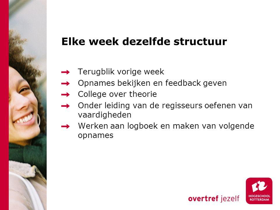 Elke week dezelfde structuur