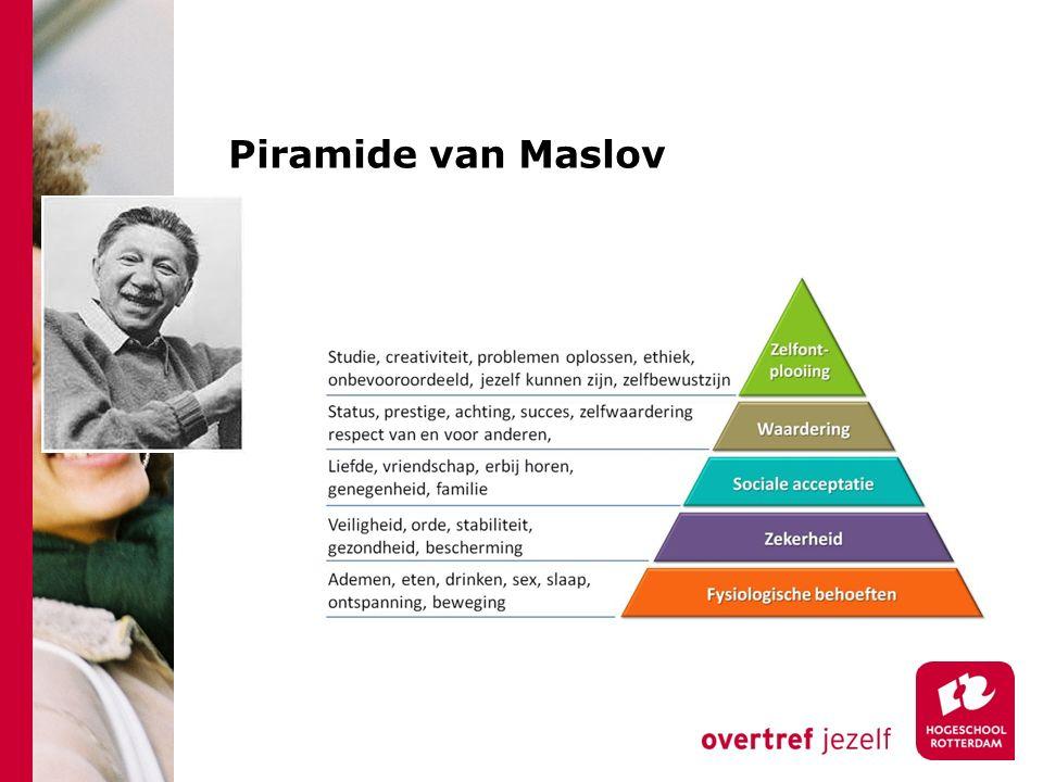 Piramide van Maslov Hiërarchie Doelgericht Zelfactualisatie