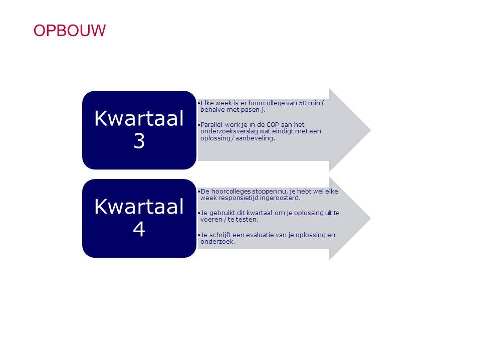 Kwartaal 3 Kwartaal 4 Opbouw