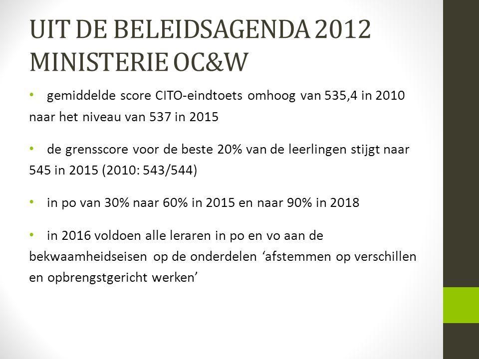UIT DE BELEIDSAGENDA 2012 MINISTERIE OC&W