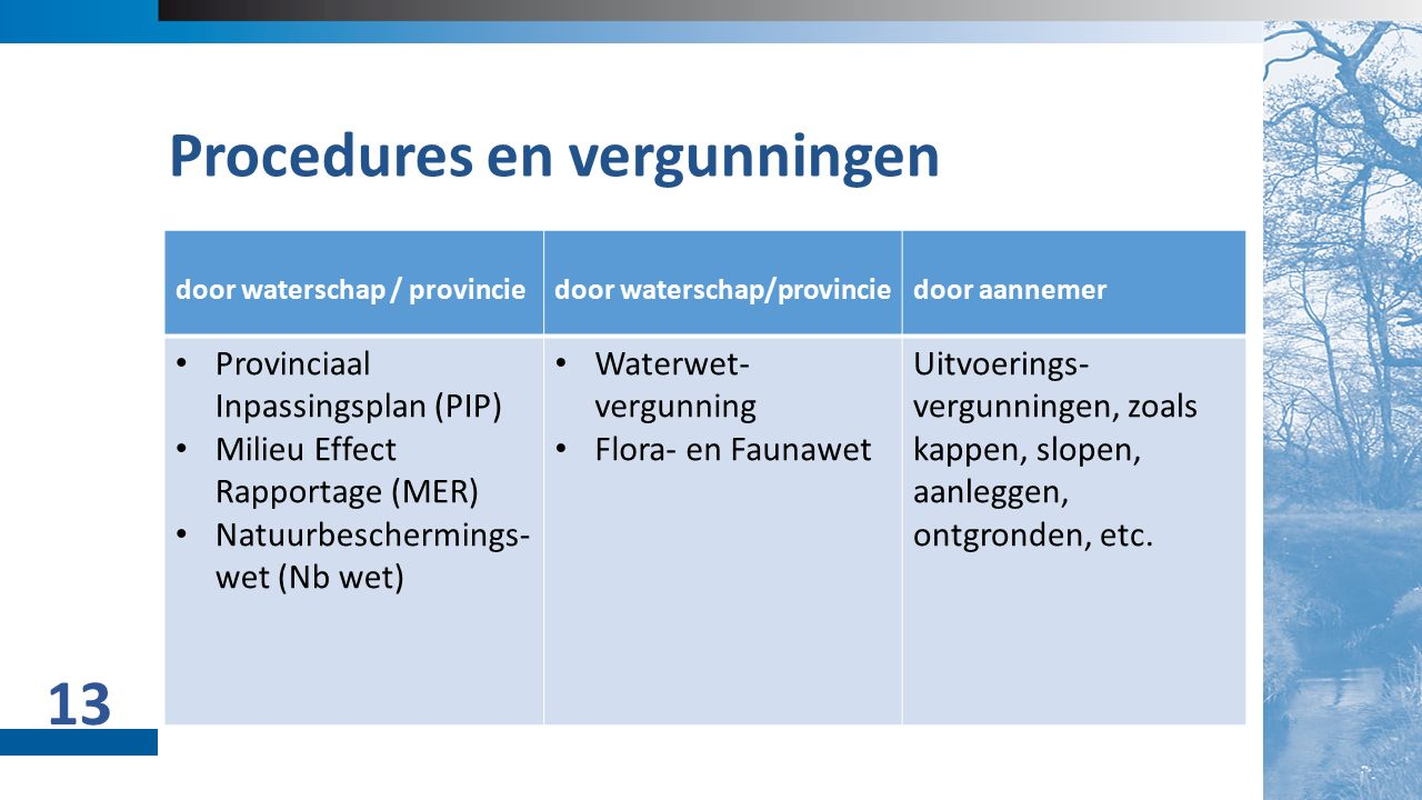 Procedures en vergunningen