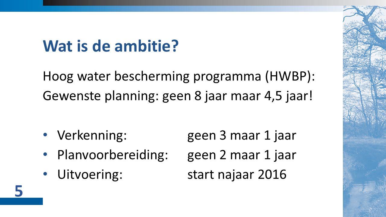 Wat is de ambitie Hoog water bescherming programma (HWBP):