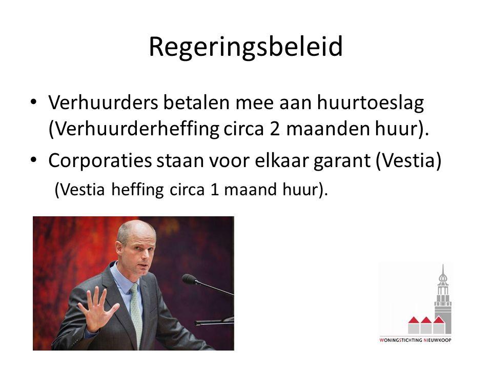 Regeringsbeleid Verhuurders betalen mee aan huurtoeslag (Verhuurderheffing circa 2 maanden huur). Corporaties staan voor elkaar garant (Vestia)