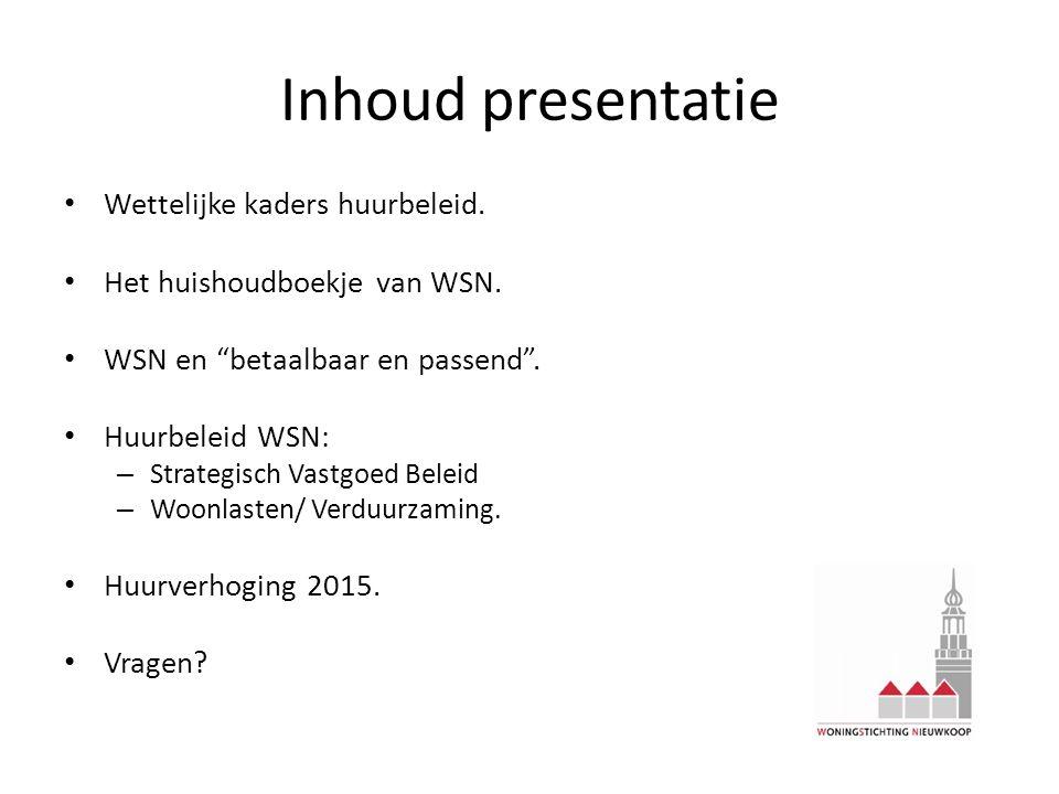 Inhoud presentatie Wettelijke kaders huurbeleid.