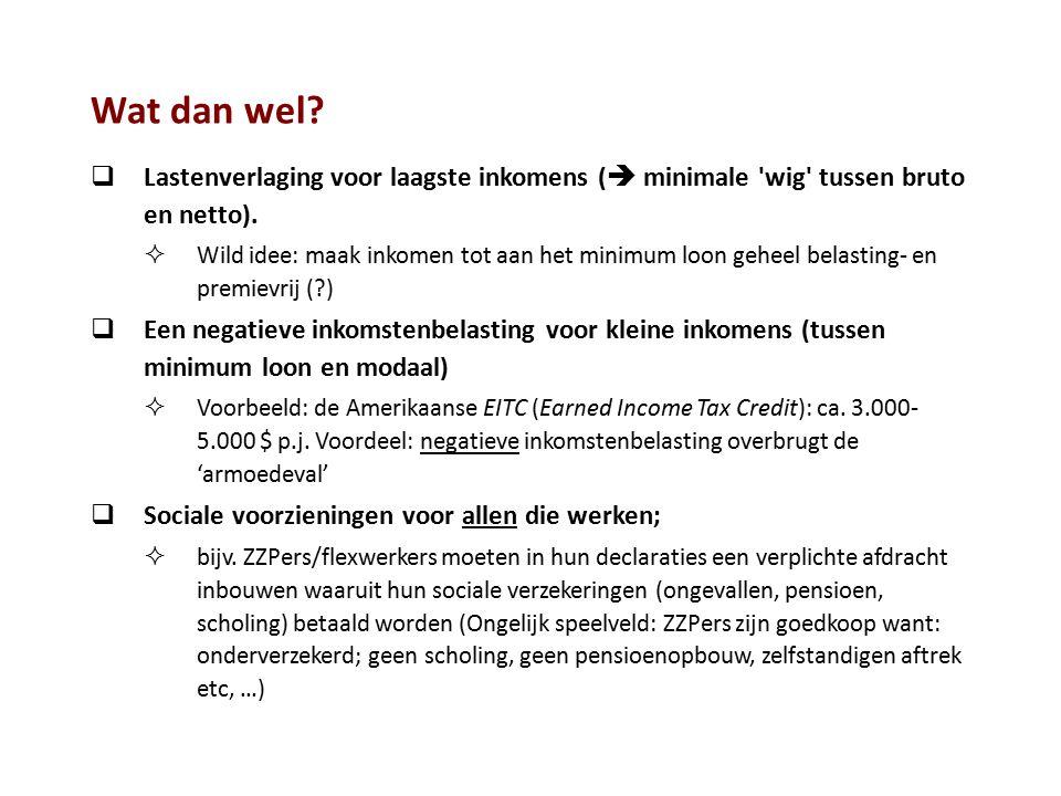 Wat dan wel Lastenverlaging voor laagste inkomens ( minimale wig tussen bruto en netto).