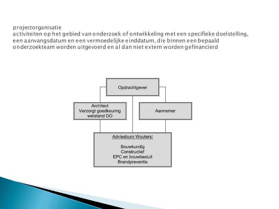projectorganisatie activiteiten op het gebied van onderzoek of ontwikkeling met een specifieke doelstelling, een aanvangsdatum en een vermoedelijke einddatum, die binnen een bepaald onderzoekteam worden uitgevoerd en al dan niet extern worden gefinancierd