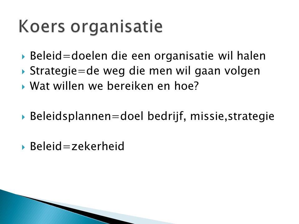 Koers organisatie Beleid=doelen die een organisatie wil halen