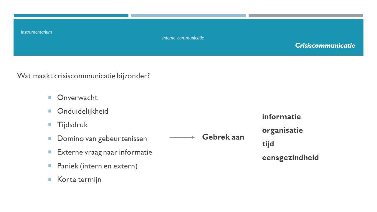 Instrumentarium Interne communicatie Crisiscommunicatie