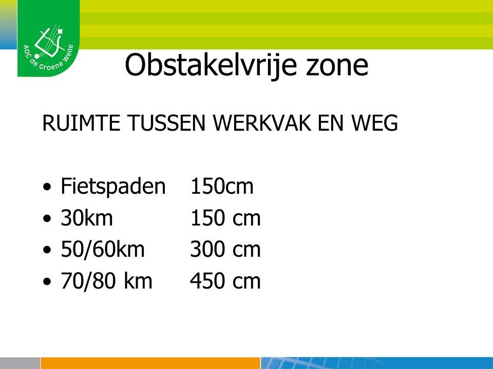Obstakelvrije zone RUIMTE TUSSEN WERKVAK EN WEG Fietspaden 150cm