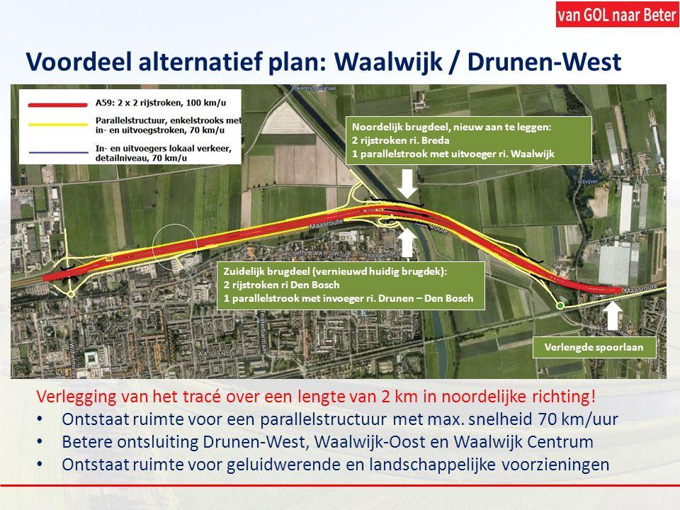 Voordeel alternatief plan: Waalwijk / Drunen-West