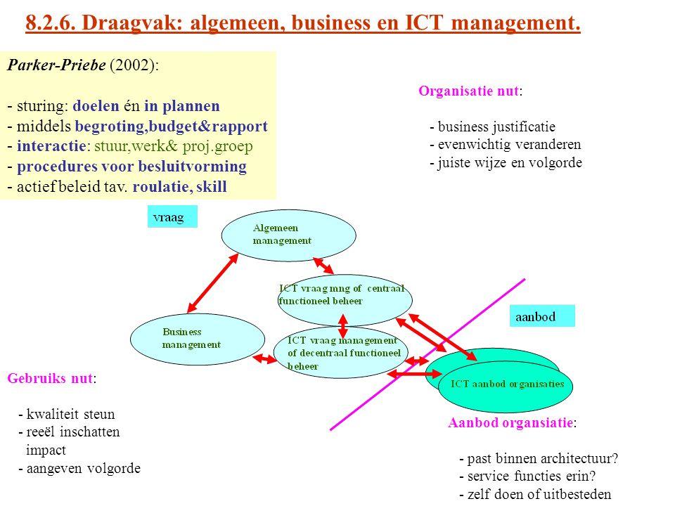 8.2.6. Draagvak: algemeen, business en ICT management.