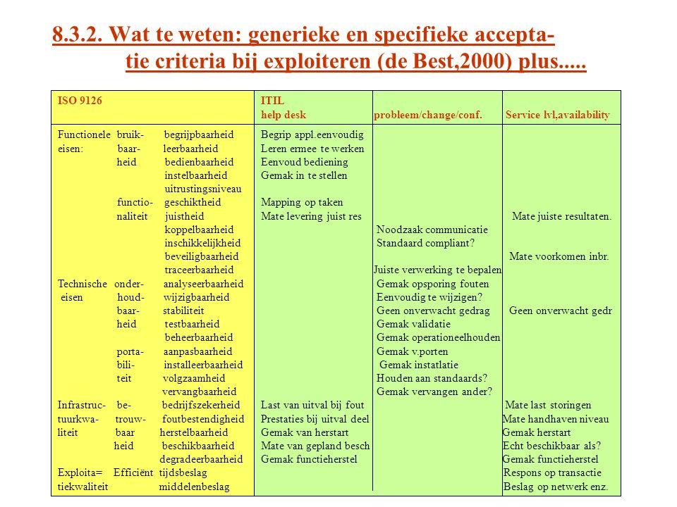 8.3.2. Wat te weten: generieke en specifieke accepta- tie criteria bij exploiteren (de Best,2000) plus.....