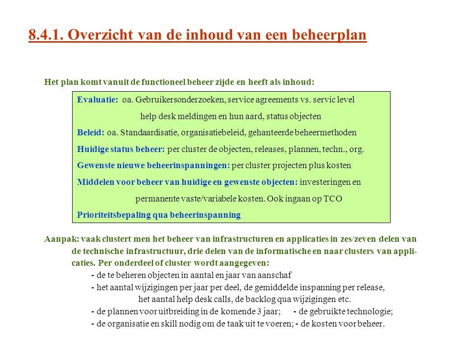 8.4.1. Overzicht van de inhoud van een beheerplan