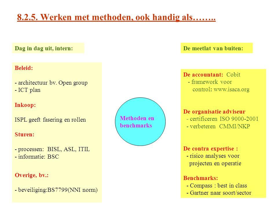8.2.5. Werken met methoden, ook handig als……..
