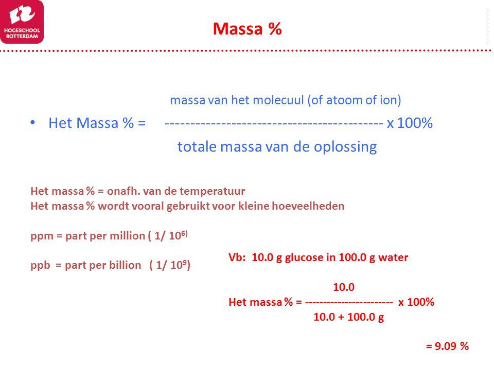 Massa % massa van het molecuul (of atoom of ion)