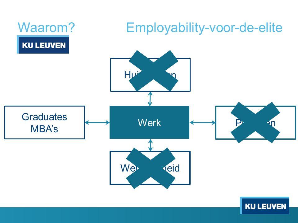 Waarom Employability-voor-de-elite