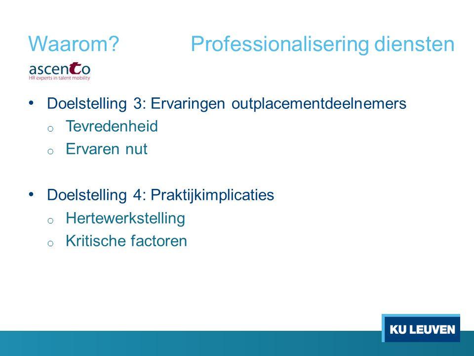 Waarom Professionalisering diensten