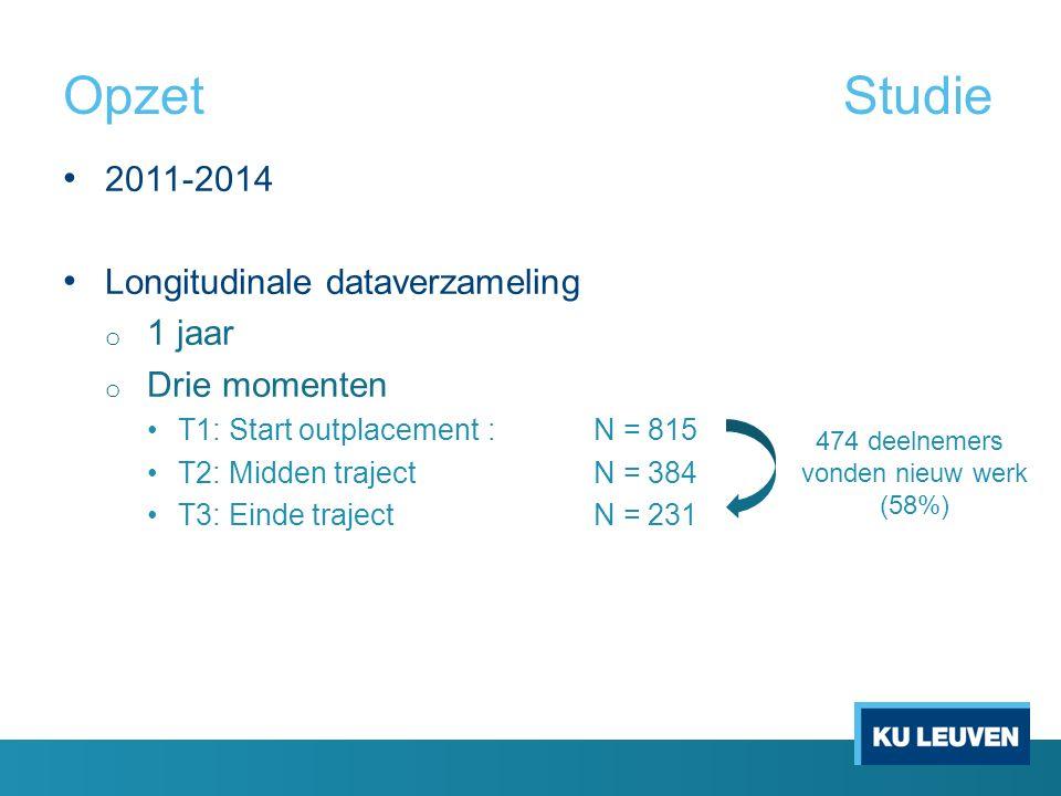 Opzet Studie 2011-2014 Longitudinale dataverzameling 1 jaar