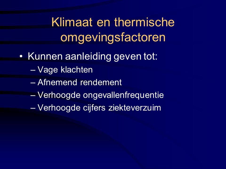 Klimaat en thermische omgevingsfactoren