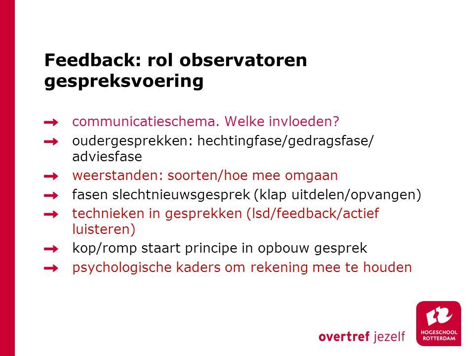 Feedback: rol observatoren gespreksvoering