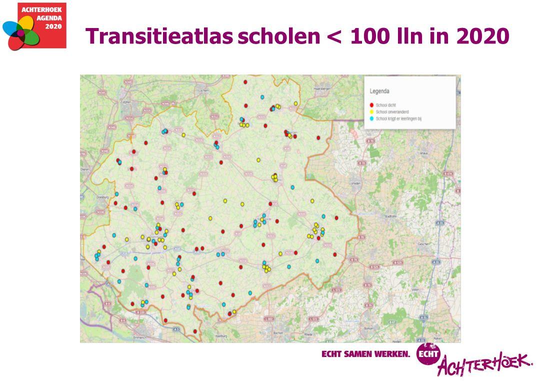 Transitieatlas scholen < 100 lln in 2020