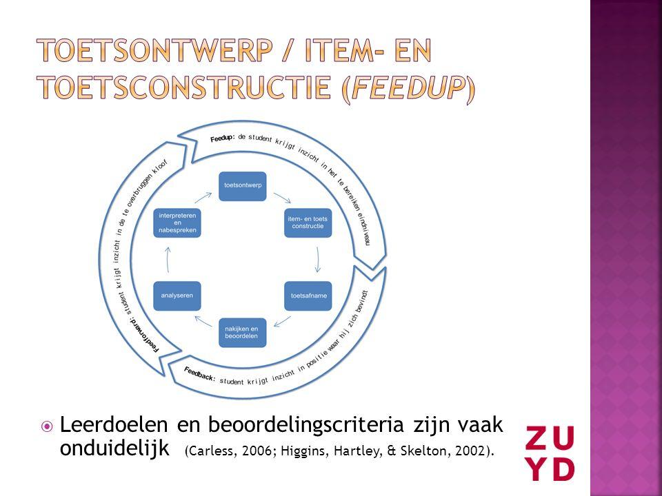 Toetsontwerp / Item- en toetsconstructie (feedup)