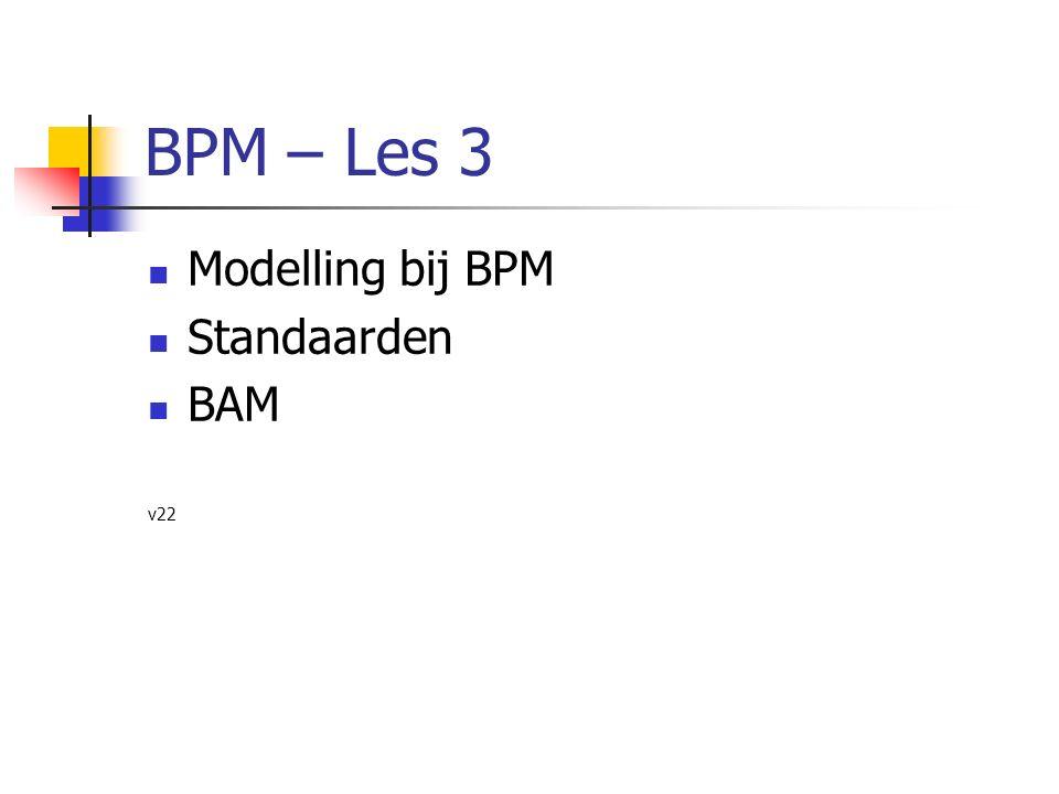BPM – Les 3 Modelling bij BPM Standaarden BAM v22