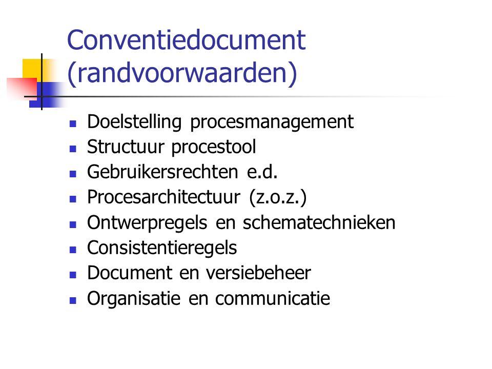 Conventiedocument (randvoorwaarden)