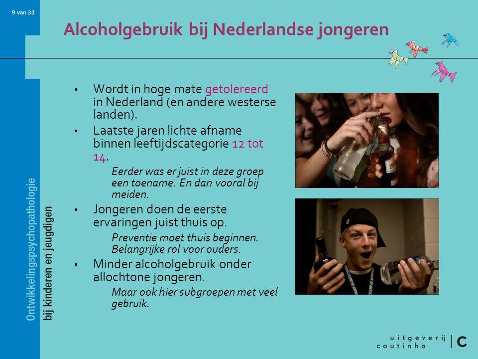 Alcoholgebruik bij Nederlandse jongeren