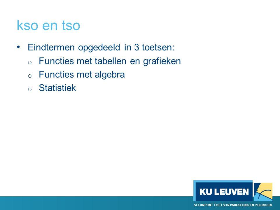 kso en tso Eindtermen opgedeeld in 3 toetsen:
