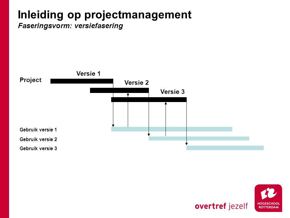 Inleiding op projectmanagement