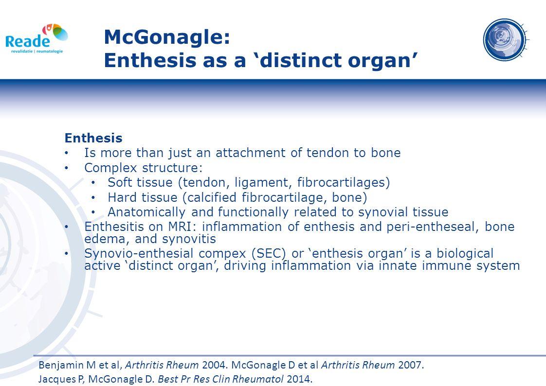 McGonagle: Enthesis as a 'distinct organ'