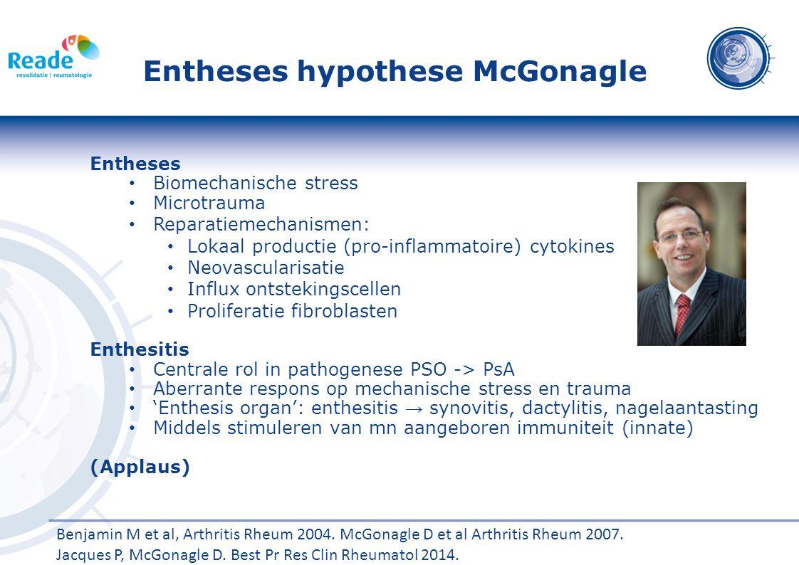 Entheses hypothese McGonagle